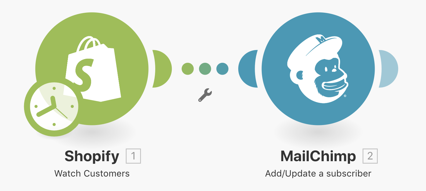 Integrating Mailchimp and Shopify, here is how to still do it