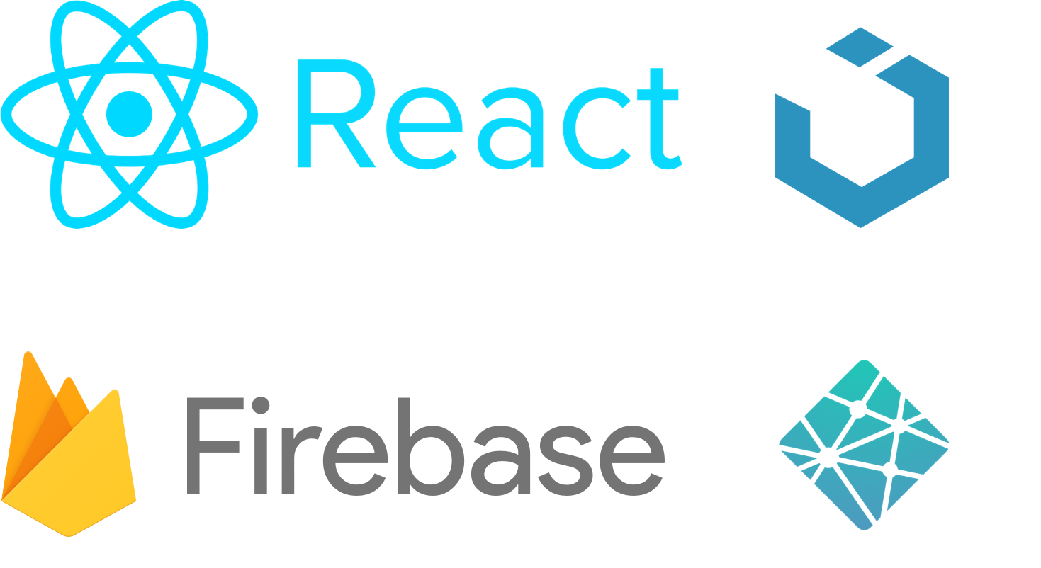 Working with Firebase Real-Time database using ReactJS and
