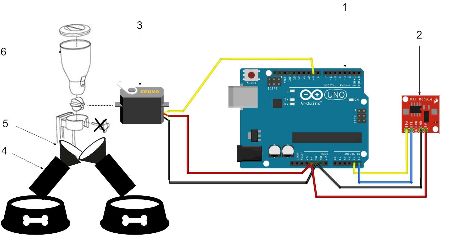 How To Build Your Own Pet Feeder Iot Diy By Shehan B Medium