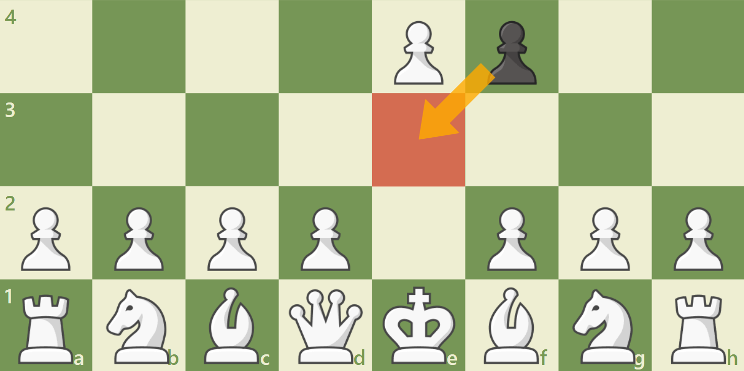 Diagram of a chessboard with an en passant move highlighted