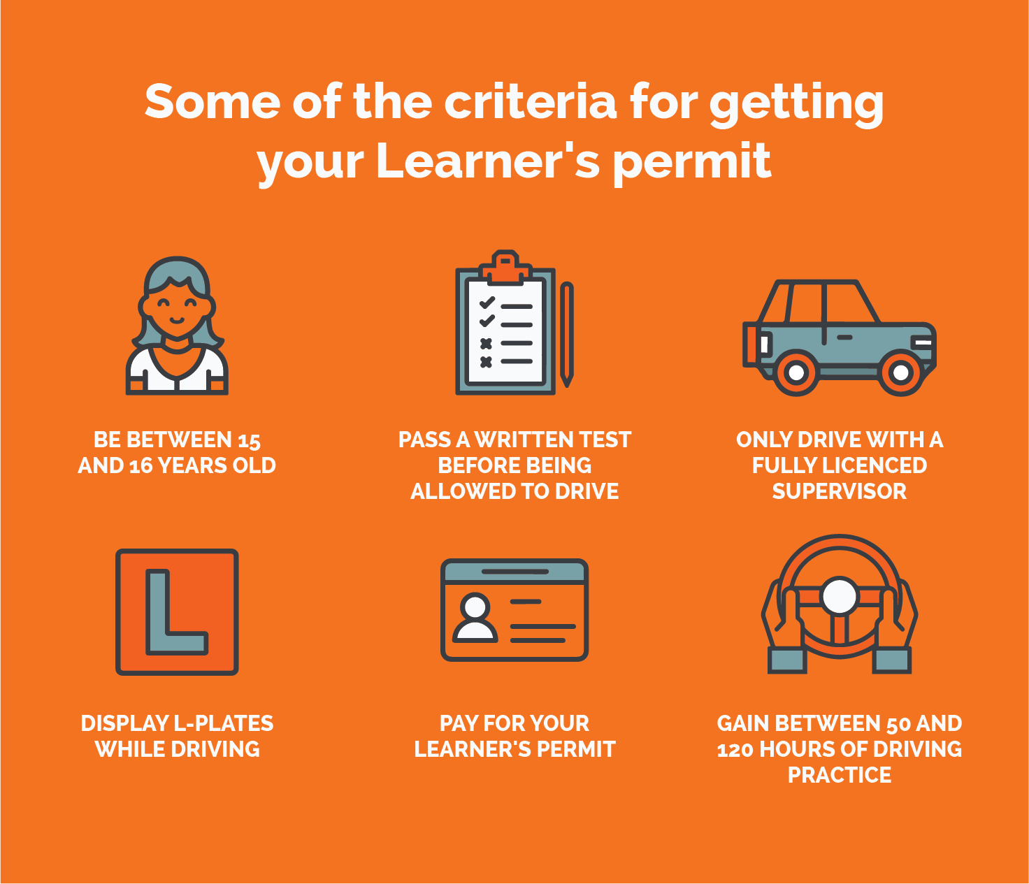Car Insurance Companies That Accept Learners Permit