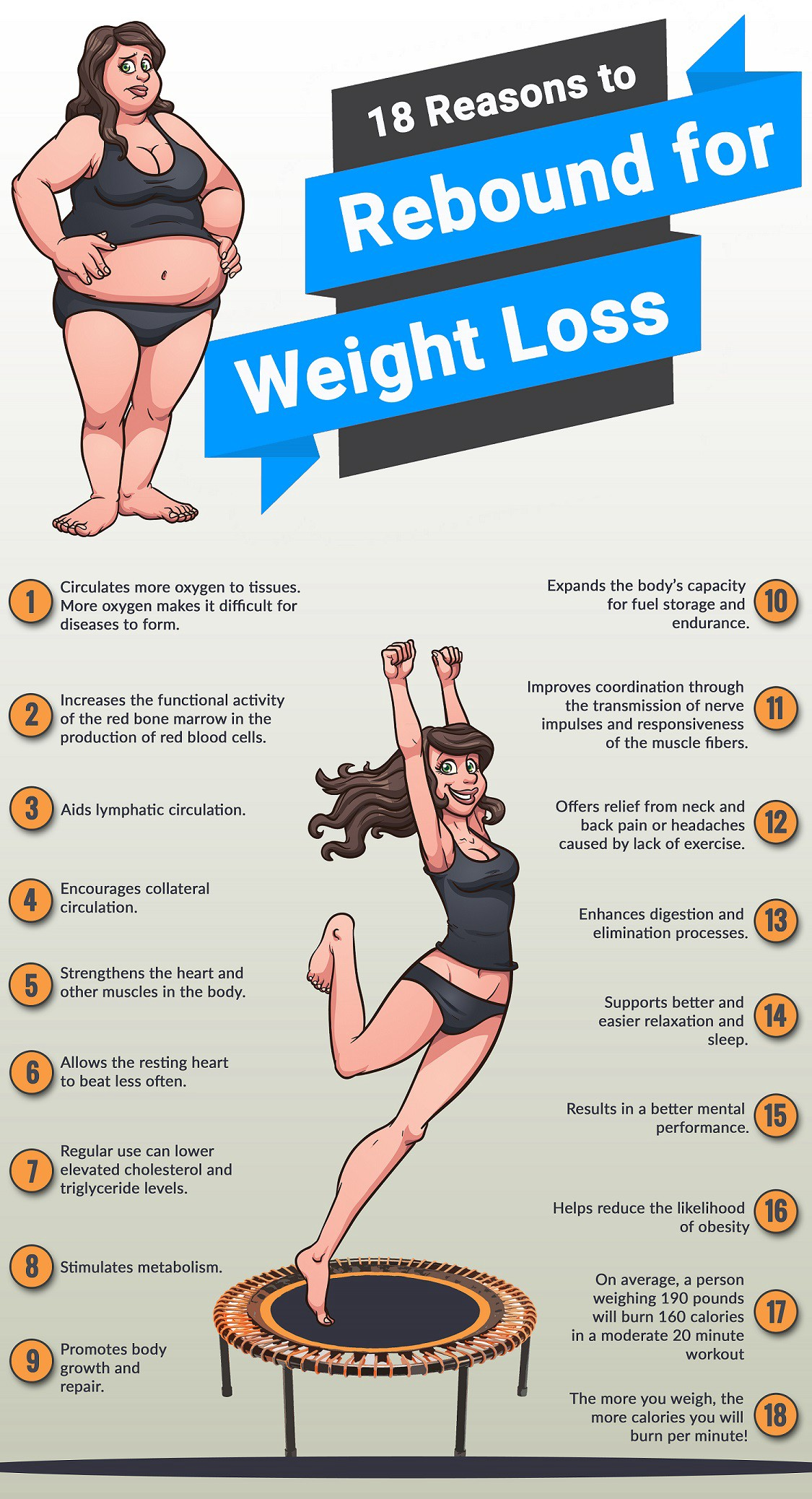 18 Reasons to Rebound for Weight Loss - Rebounder Zone - Medium