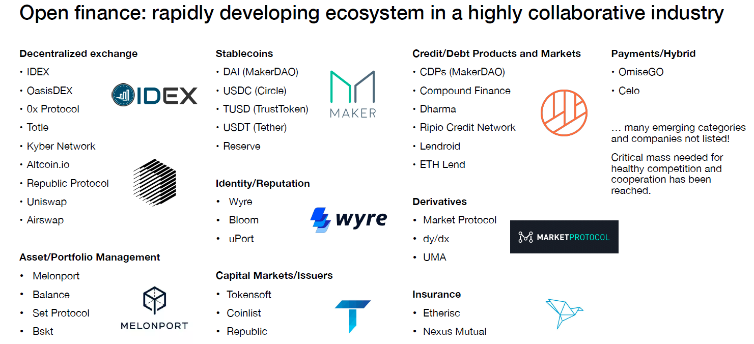 Why you should care about crypto finance - Wyre Capital - Medium