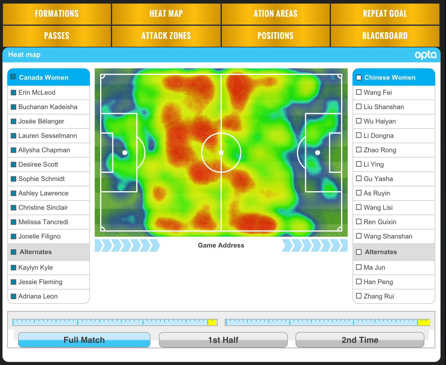 How To Use Opta Chalkboards to Analyze the Women's World Cup