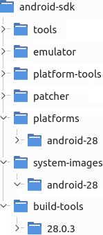 How to install Android SDK and setup AVD Emulator without Android Studio |  by Michael Wallace | Michael Wallace | Medium