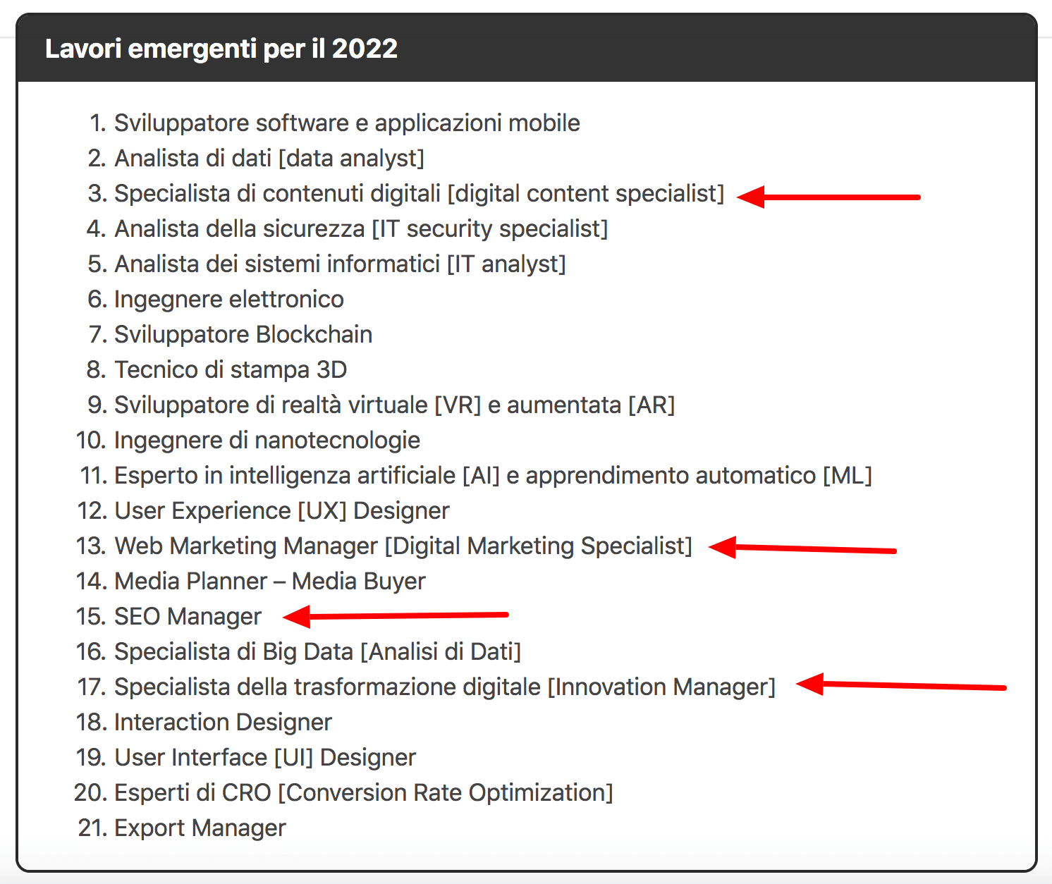 Corso per SEO specialist e web marketing Manager, lavoro del 2022