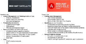 Red Hat Satellite and Ansible Tower - Accountable Design - Medium