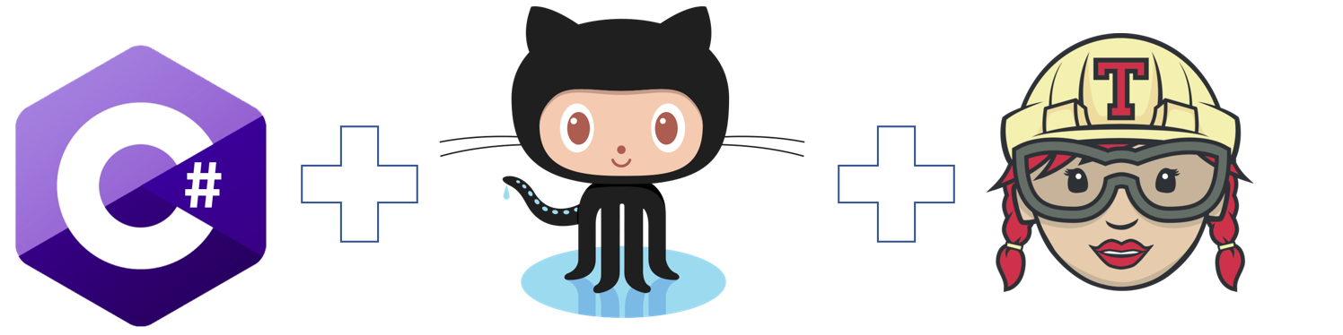 Easy Continuous Integration for your GitHub project with