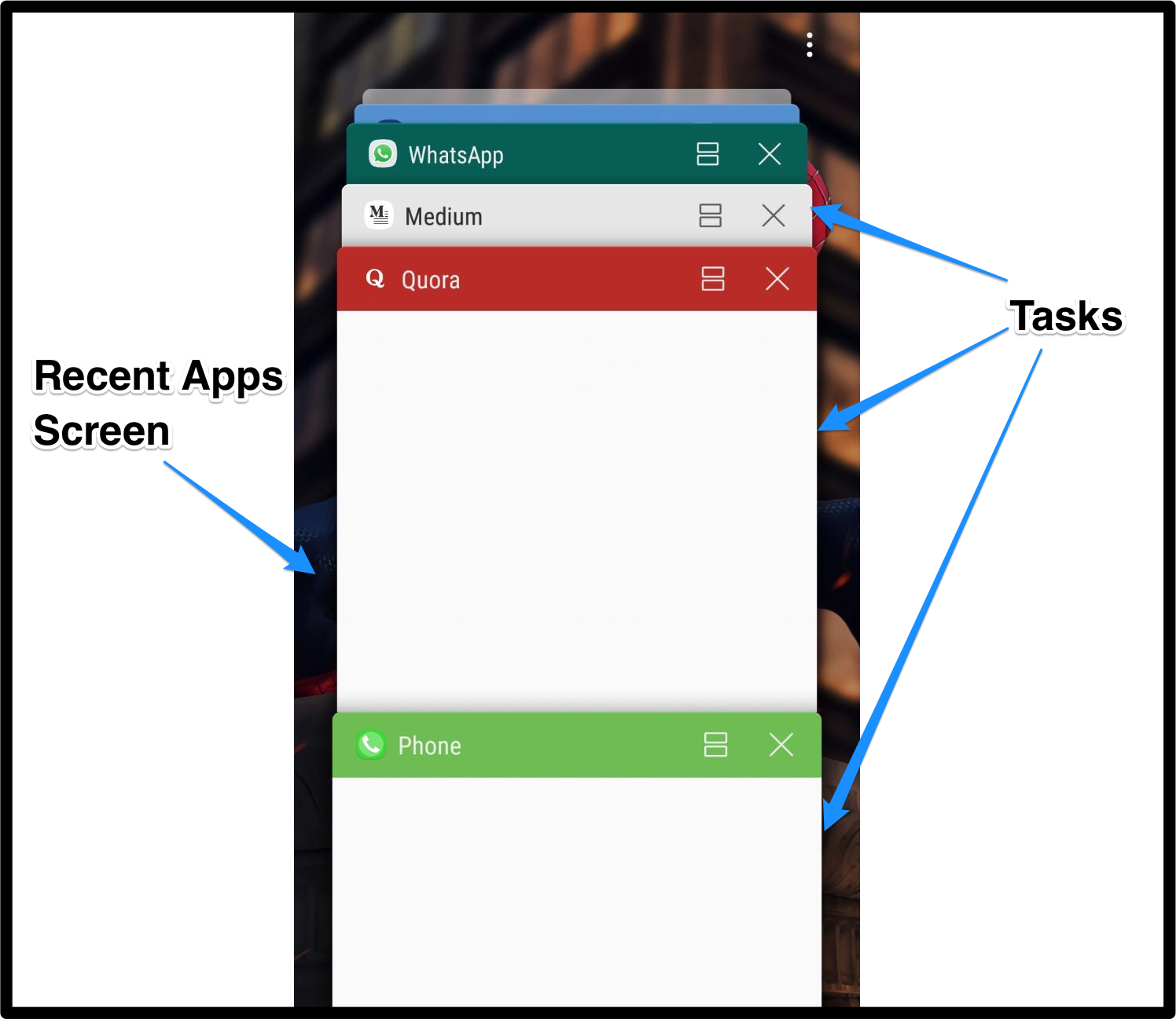 Android Tasks: Once and for all - AndroidPub
