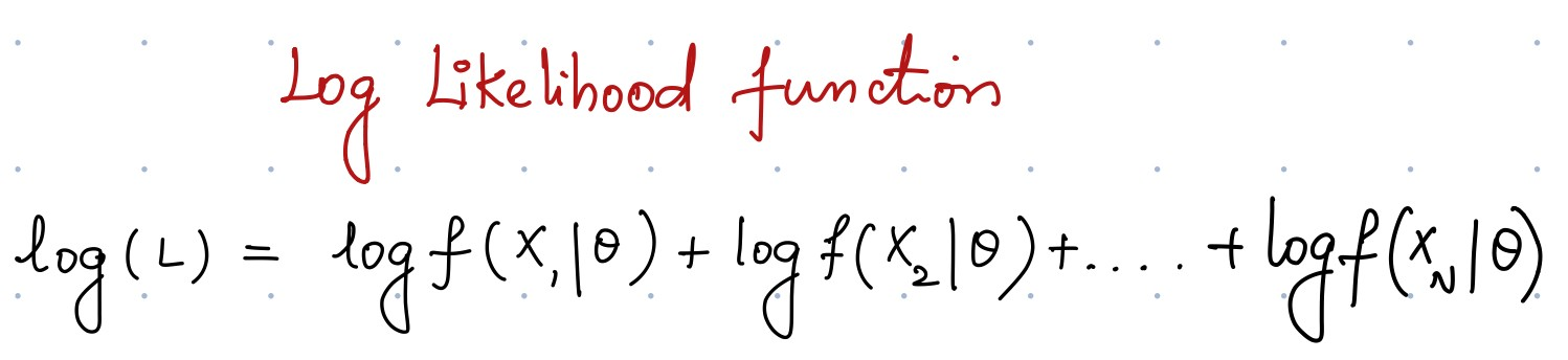 Log Loss Function Math Explained Have You Ever Worked On A By Harshith Towards Data Science