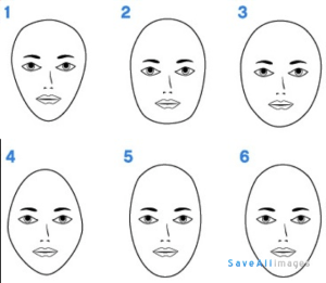 Super How To Know Your Face Shape And Select The Best Hairstyle Schematic Wiring Diagrams Amerangerunnerswayorg