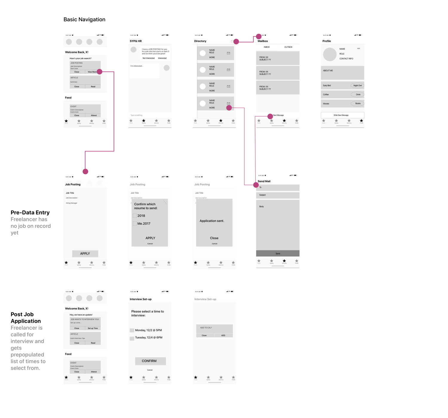 Onboarding A Full Time Freelance Designer A Ux Case Study By Johny Vino Ux Collective