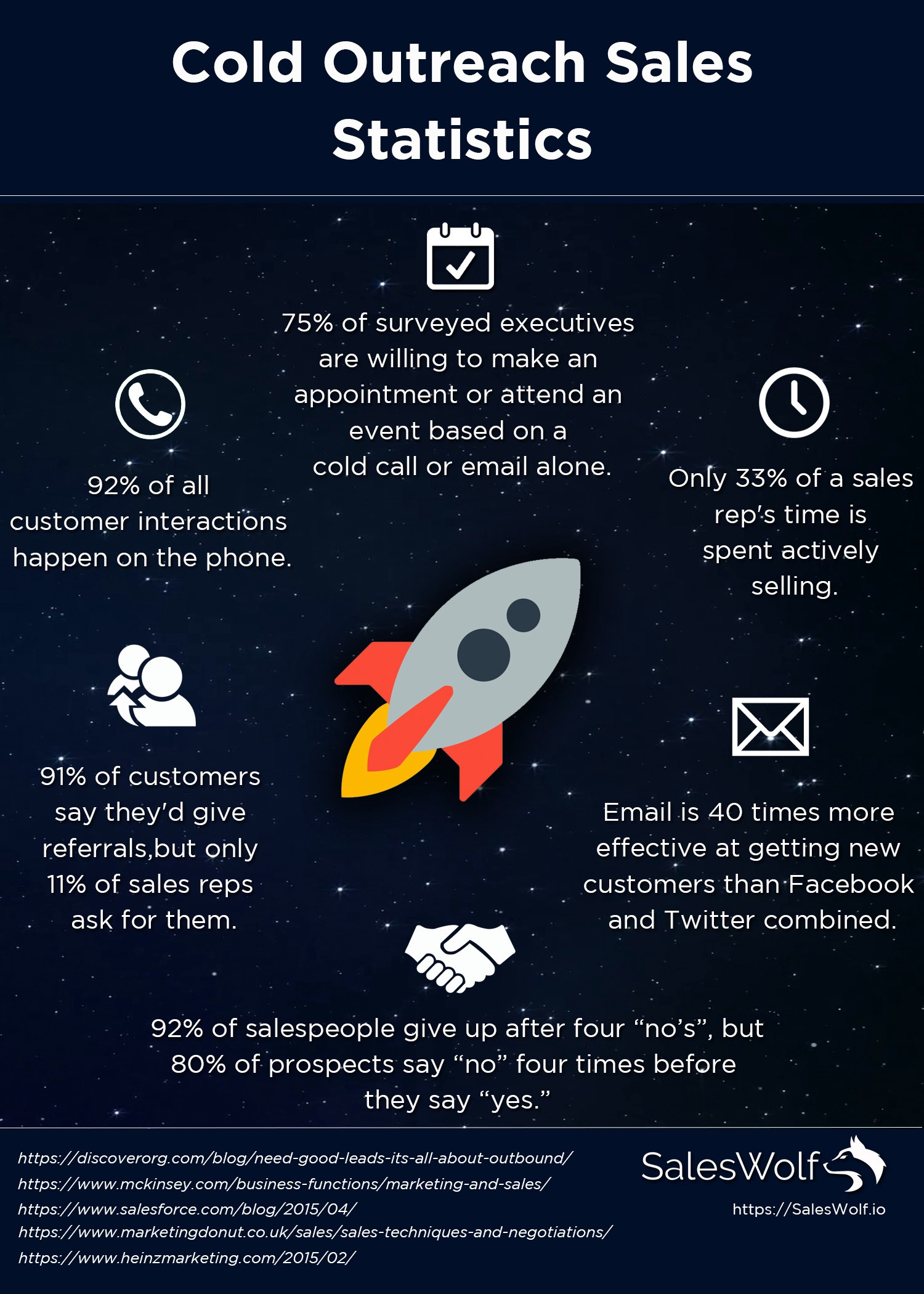 6 Cold Outreach Sales Statistics — Infographic | by Michael Phillips |  Medium