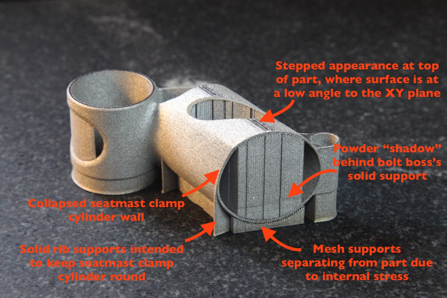 3D printing titanium: Learning to learn from success