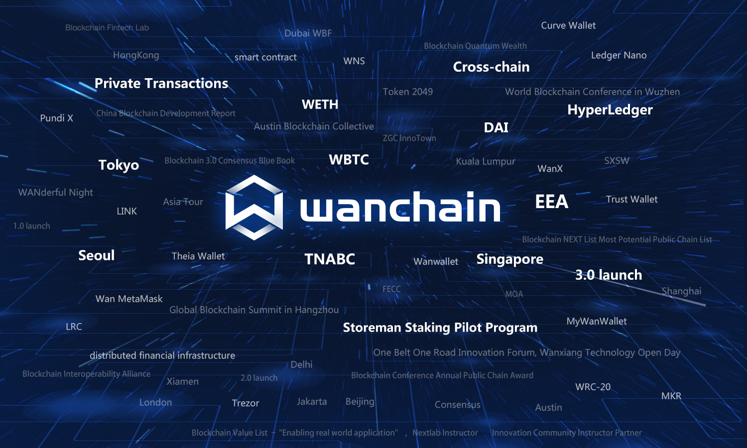 Wanchain Turns One — Video from Founder and CEO Jack Lu