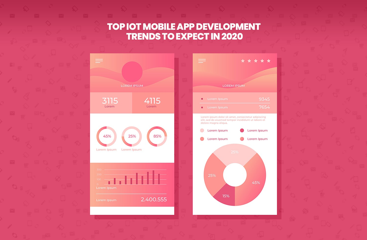 Product Trends 2020.Top 14 Iot Mobile App Development Trends To Expect In 2020