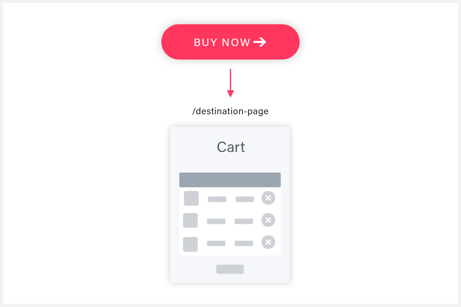 A red CTA button linking to a destination page for checking out.