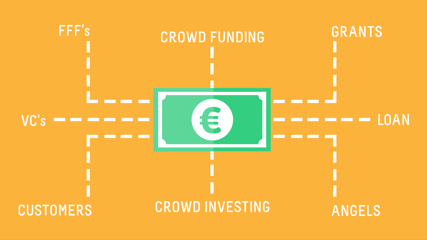 Image result for Tips for a Successful Open Source Crowding Funding Platform after the launch