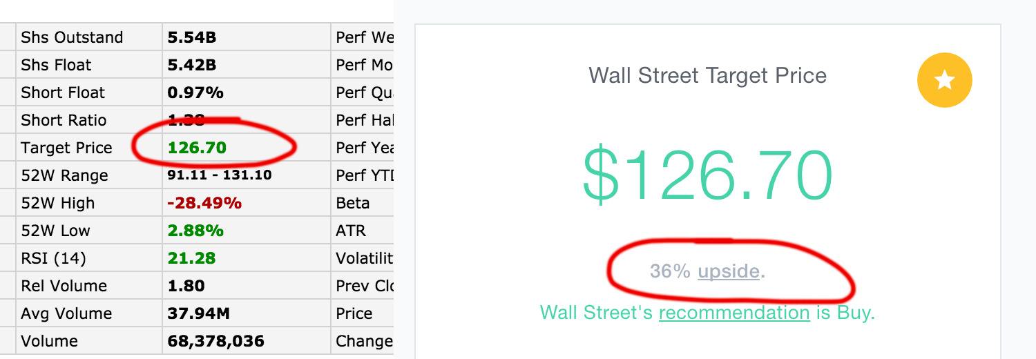How I Developed a Nearly Free, Profitable Trading Strategy