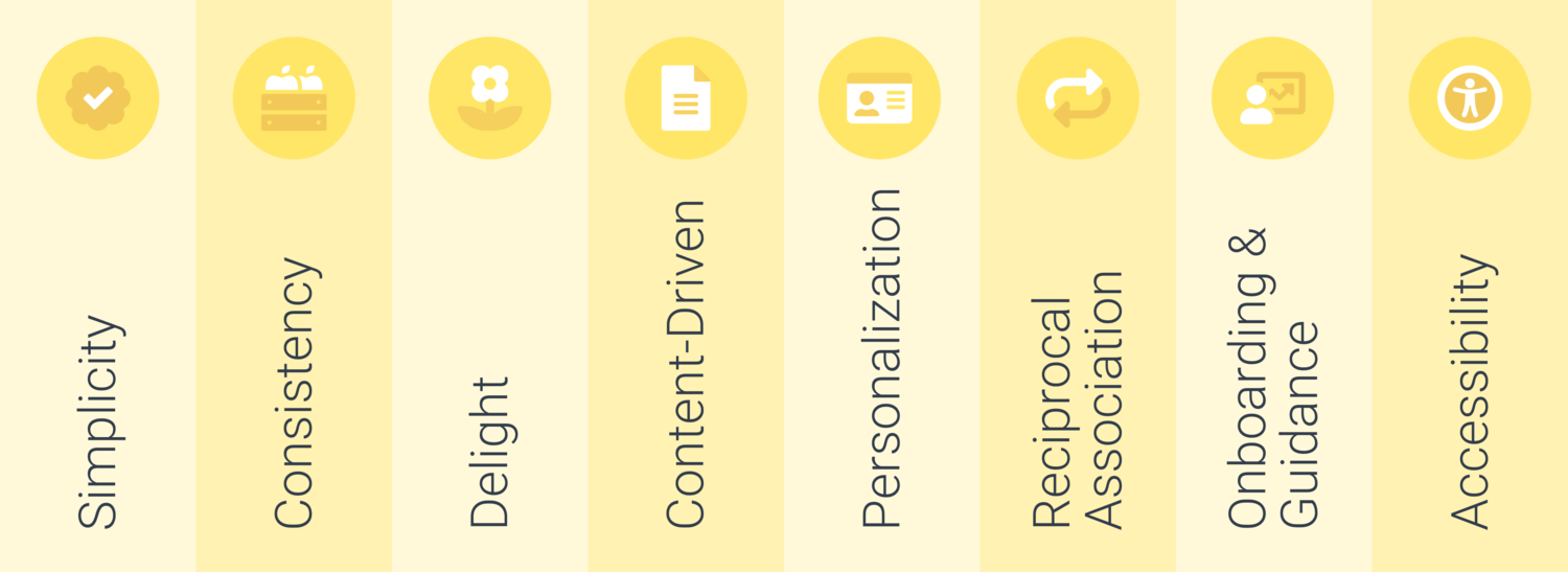 A graphic depicting all 8 of the UX Pillars with representative icons for each.