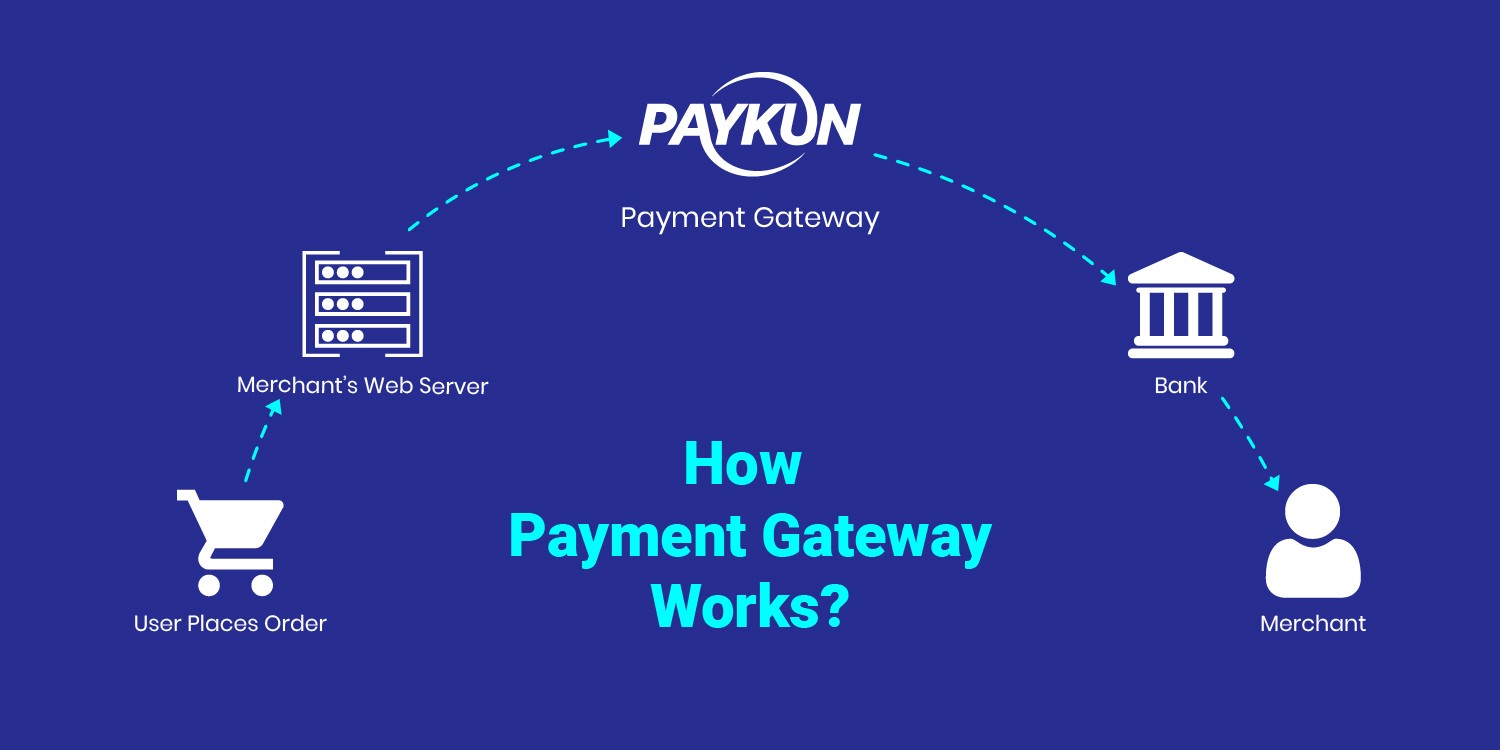 Payment terms meaning