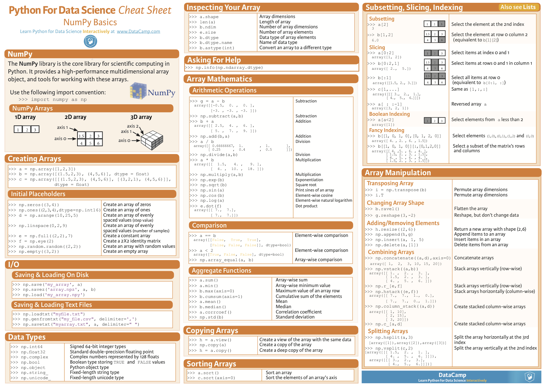 Numpy Cheat Sheets for Data Science