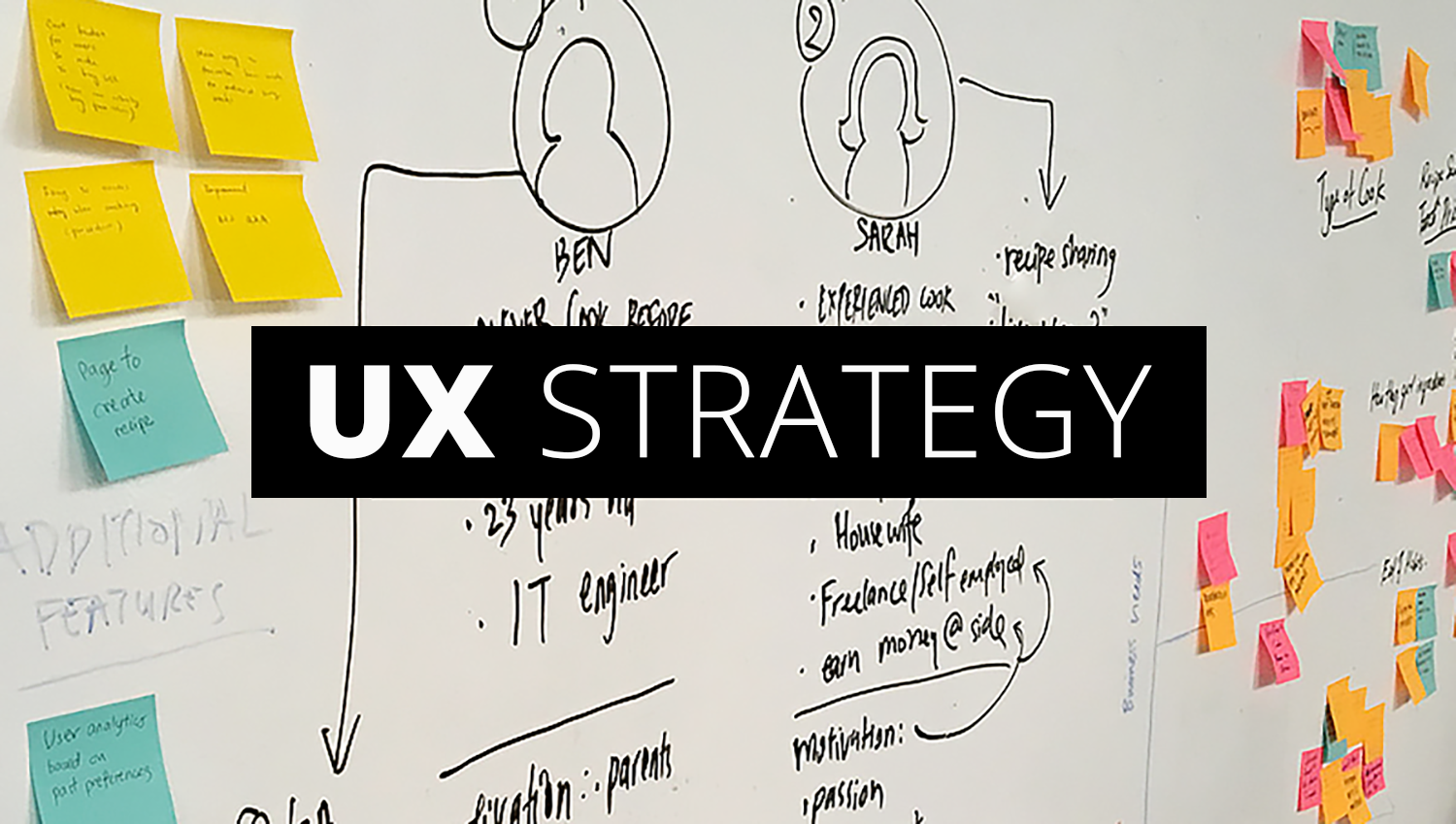 UX Strategy | Digital Project — Ottawa, Canada