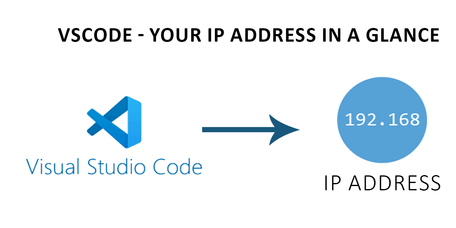VSCode-Your IP Address in a Glance