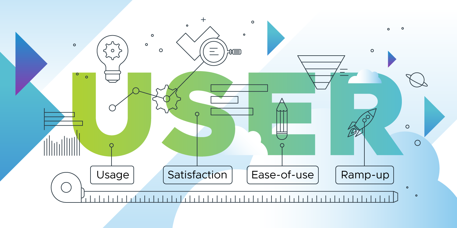 Illustration of the word USER (Usage, Satisfaction, Ease-of-use, Ramp-up) with objects floating around it