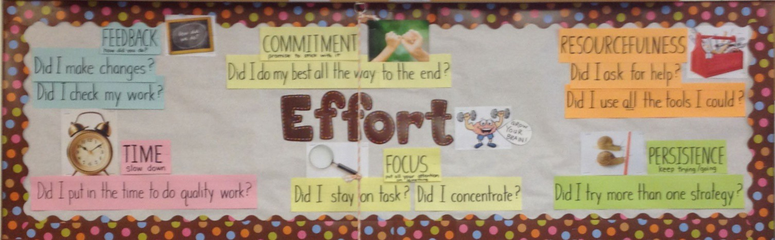 Photo of a classroom bulletin board with prompts to help students assess their effort and mindset.