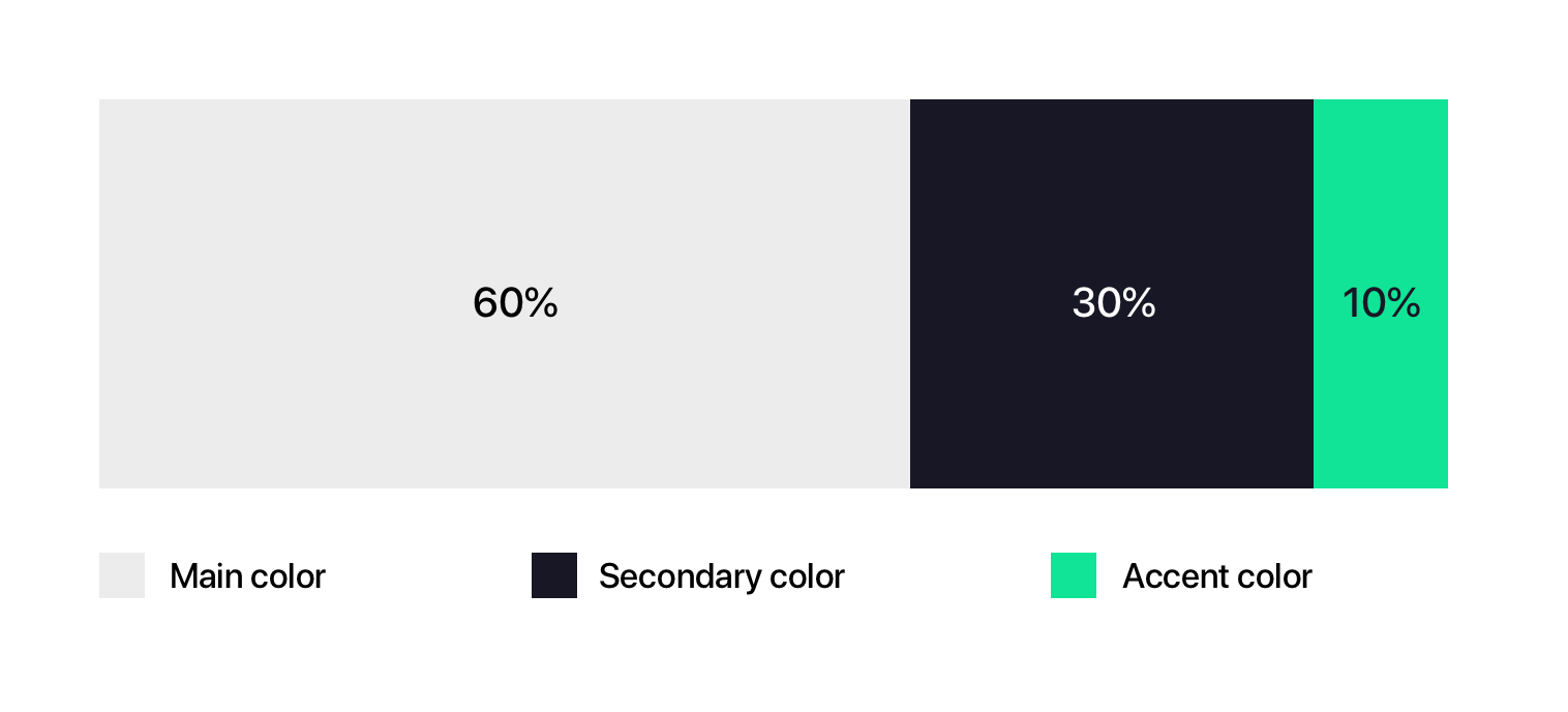 All You Need To Know About Colors In Ui Design Theory Practice By Christian Vizcarra Ux Collective