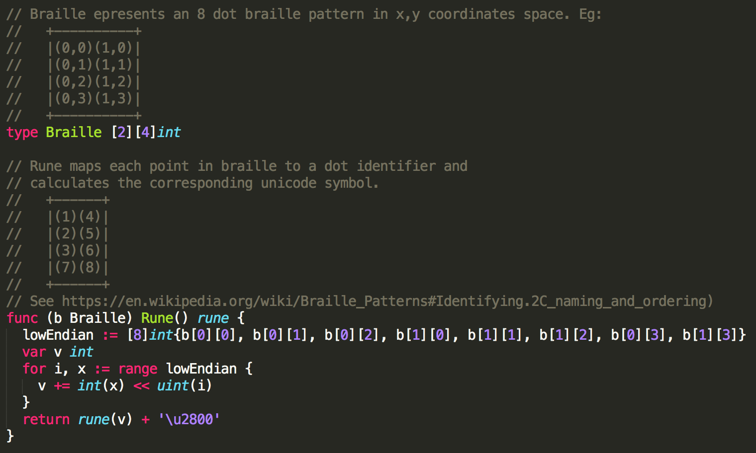 Using Go and Braille to Render Images and Video to a Terminal