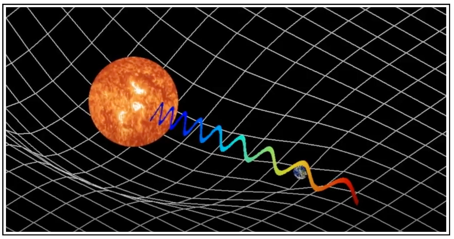 A schematic view of gravitational redshift