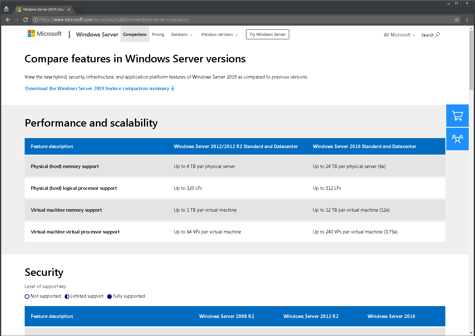 Windows Server 2019 Standard, Datacenter, Essentials & Hyper