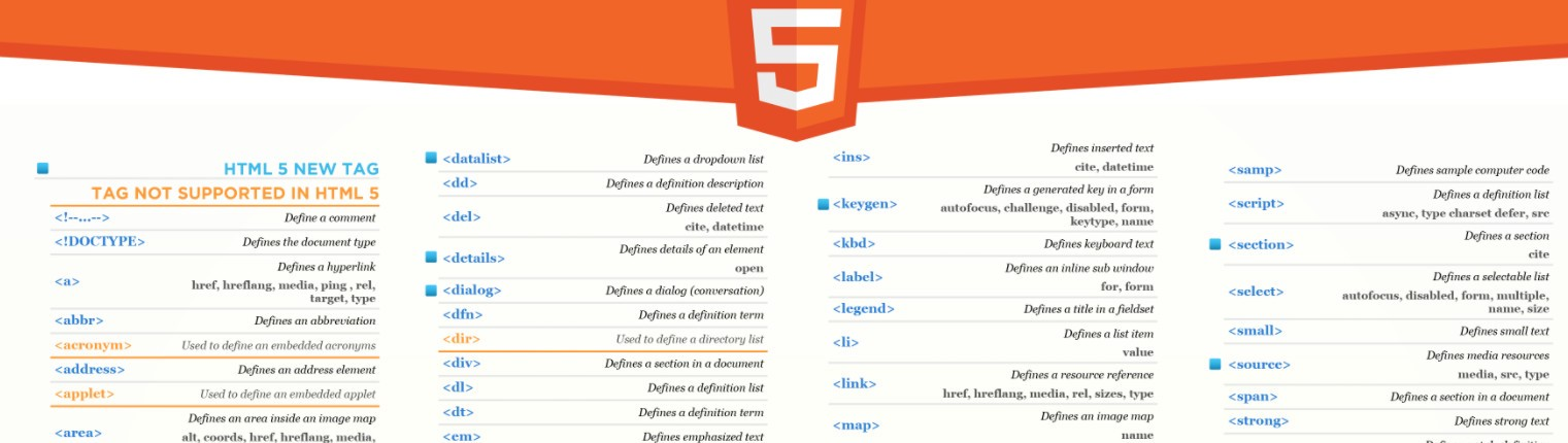 The Best Cheat Sheets, Guides & Docs for Web Designers and