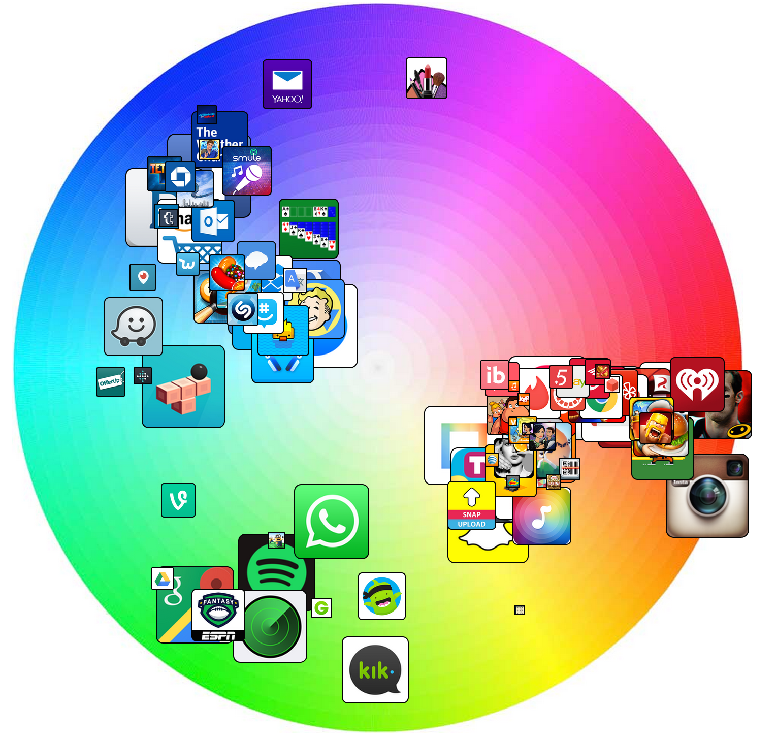 The Colors Of An App Icon - Appbot