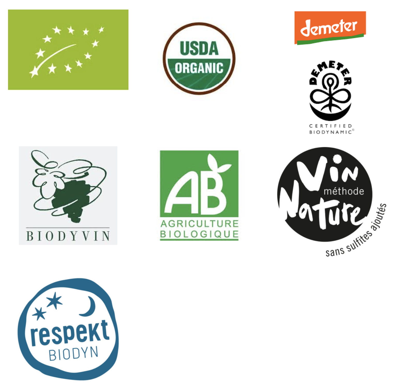 Organic, Biodynamic and Natural Wine Logos and Labels