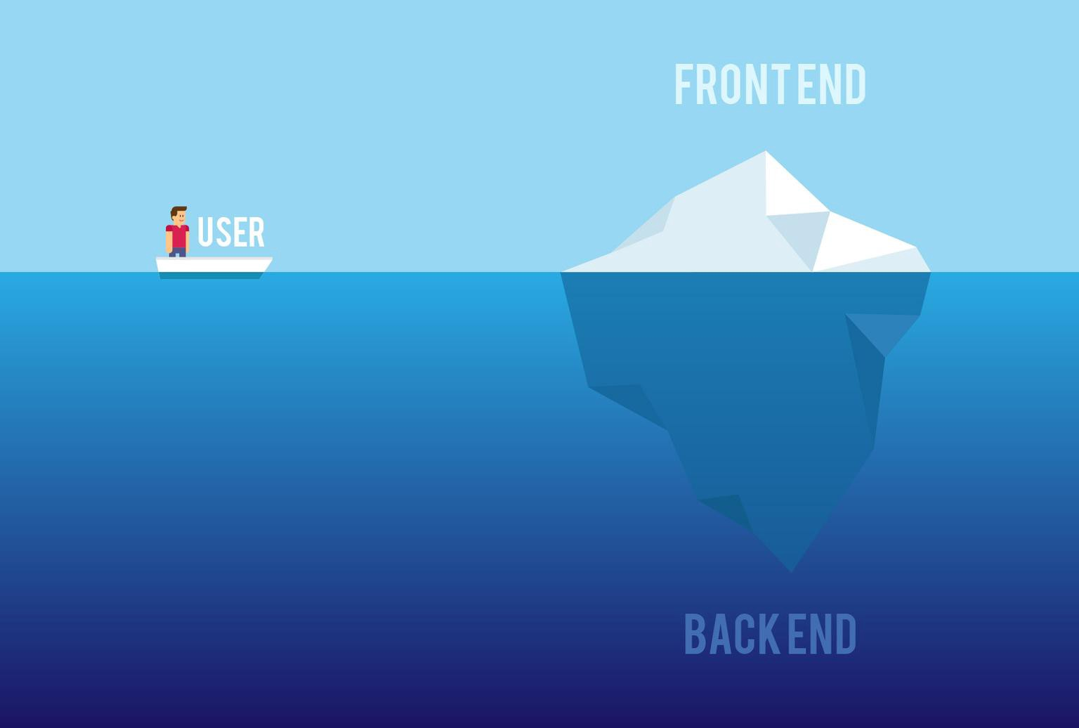 Frontend is what you see whereas Backend even though hidden, stands as a strong pillar of support for the entire website.