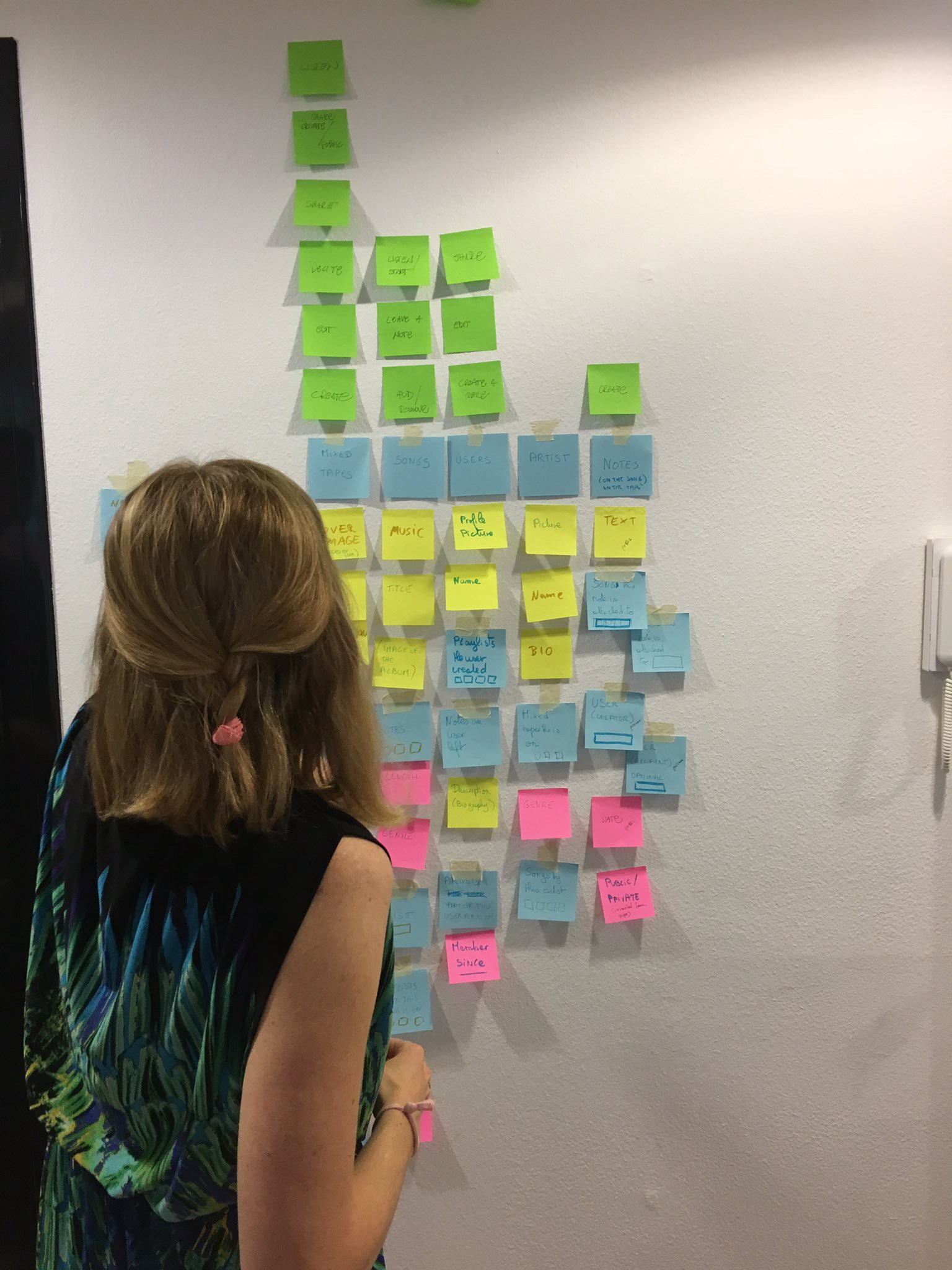 Understanding Object Oriented UX: Interview with Sophia V Prater