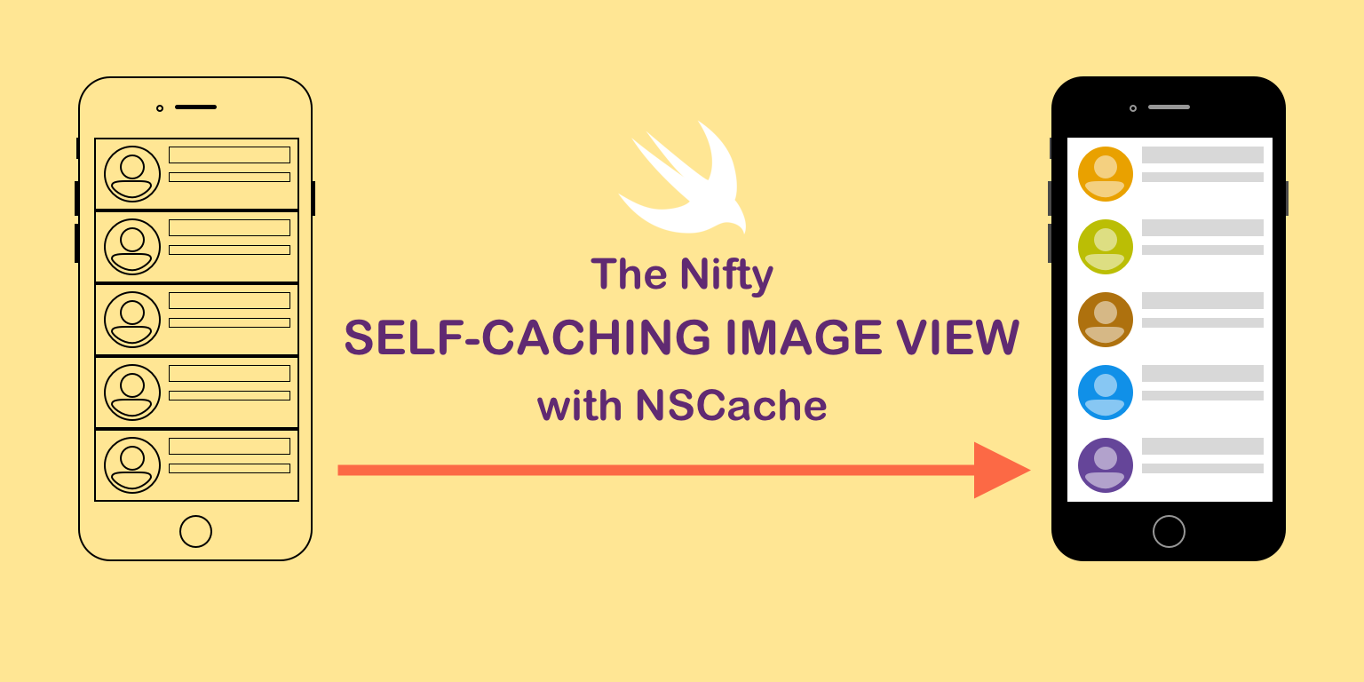The Nifty, Self-Caching ImageView with NSCache - Swift2Go