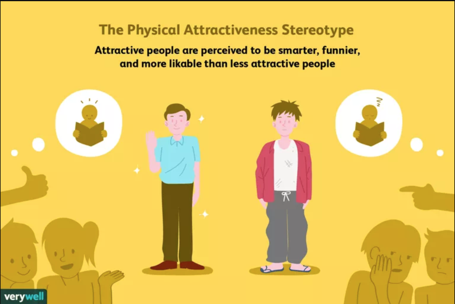 Physical Attractiveness Stereotypes