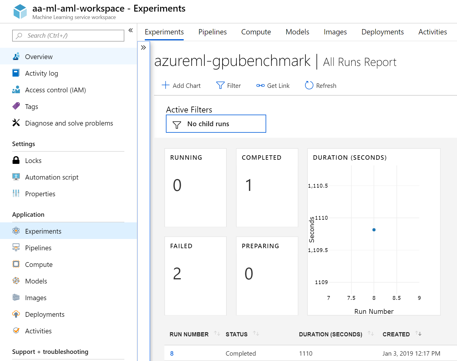 The Holy Bible of Azure Machine Learning Service  A walk