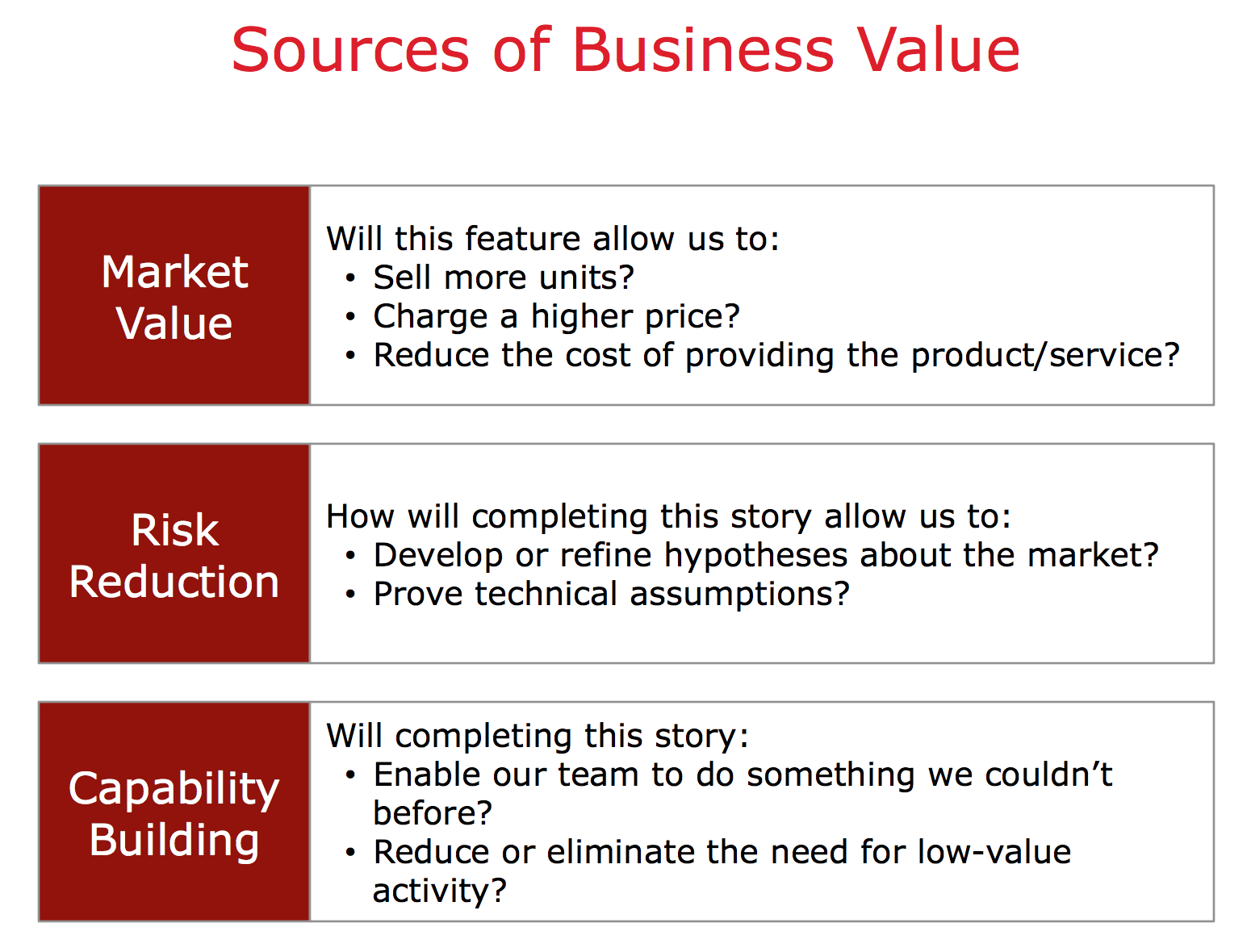 Product Owner Development Team And Business Value By Marcos Pacheco The Startup Medium