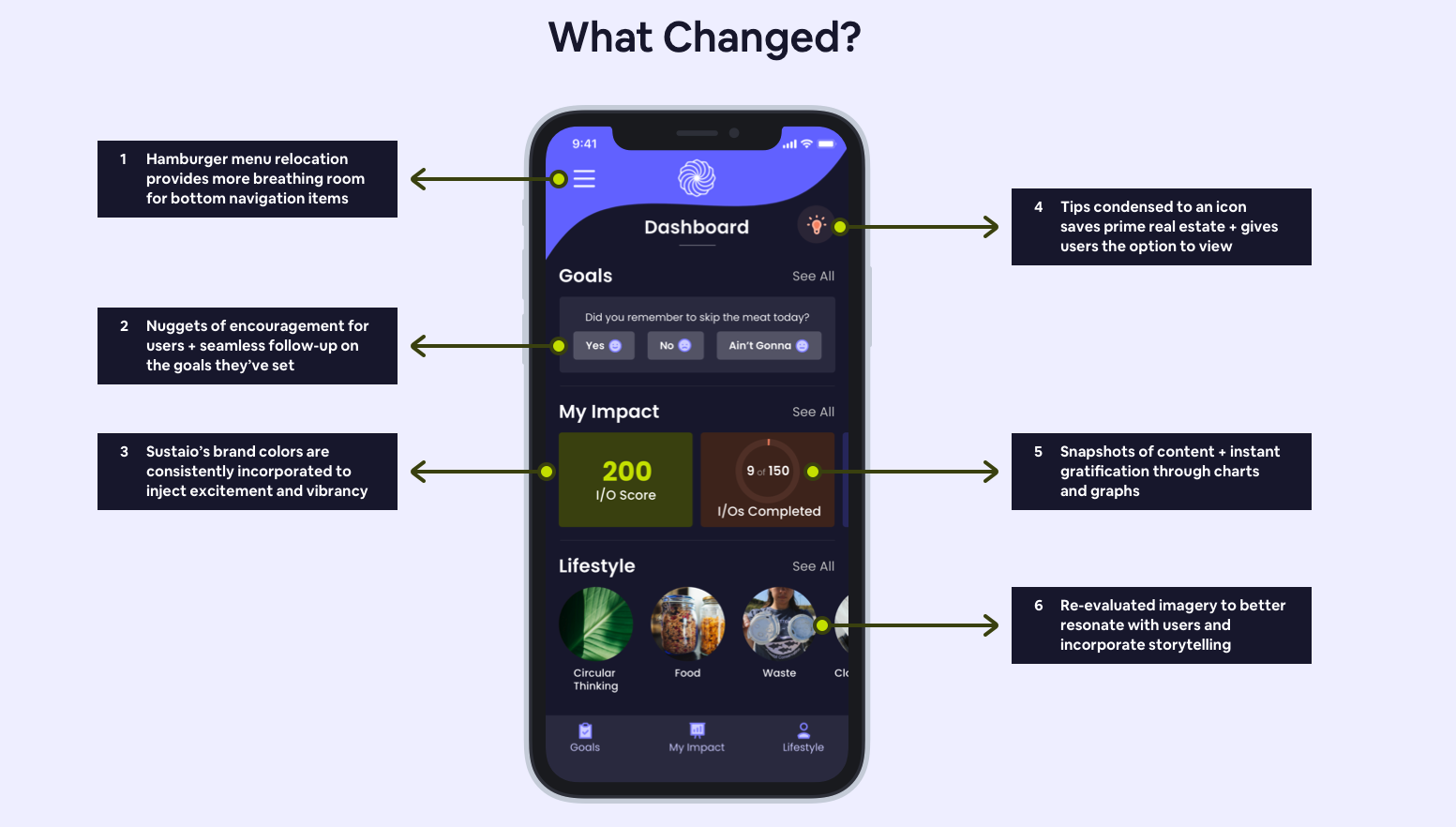 """A mobile phone screen is centered against a lilac background with the text """"What Changed?"""" at the top. There are annotations pointing out the changes made to an interface over time."""