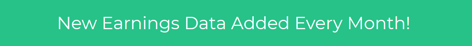 new medium earninmgs data added to this page every month