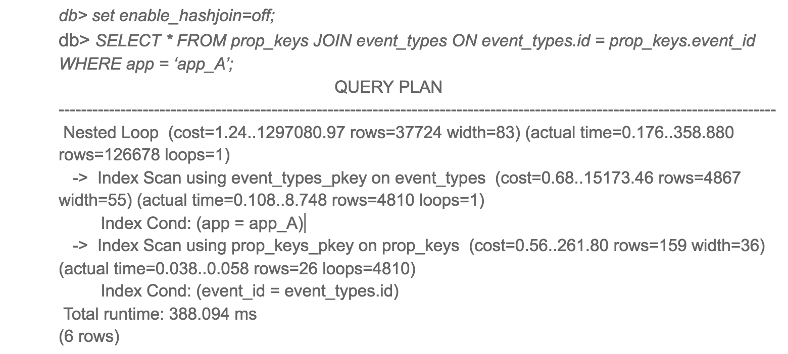 How a single PostgreSQL config change improved slow query