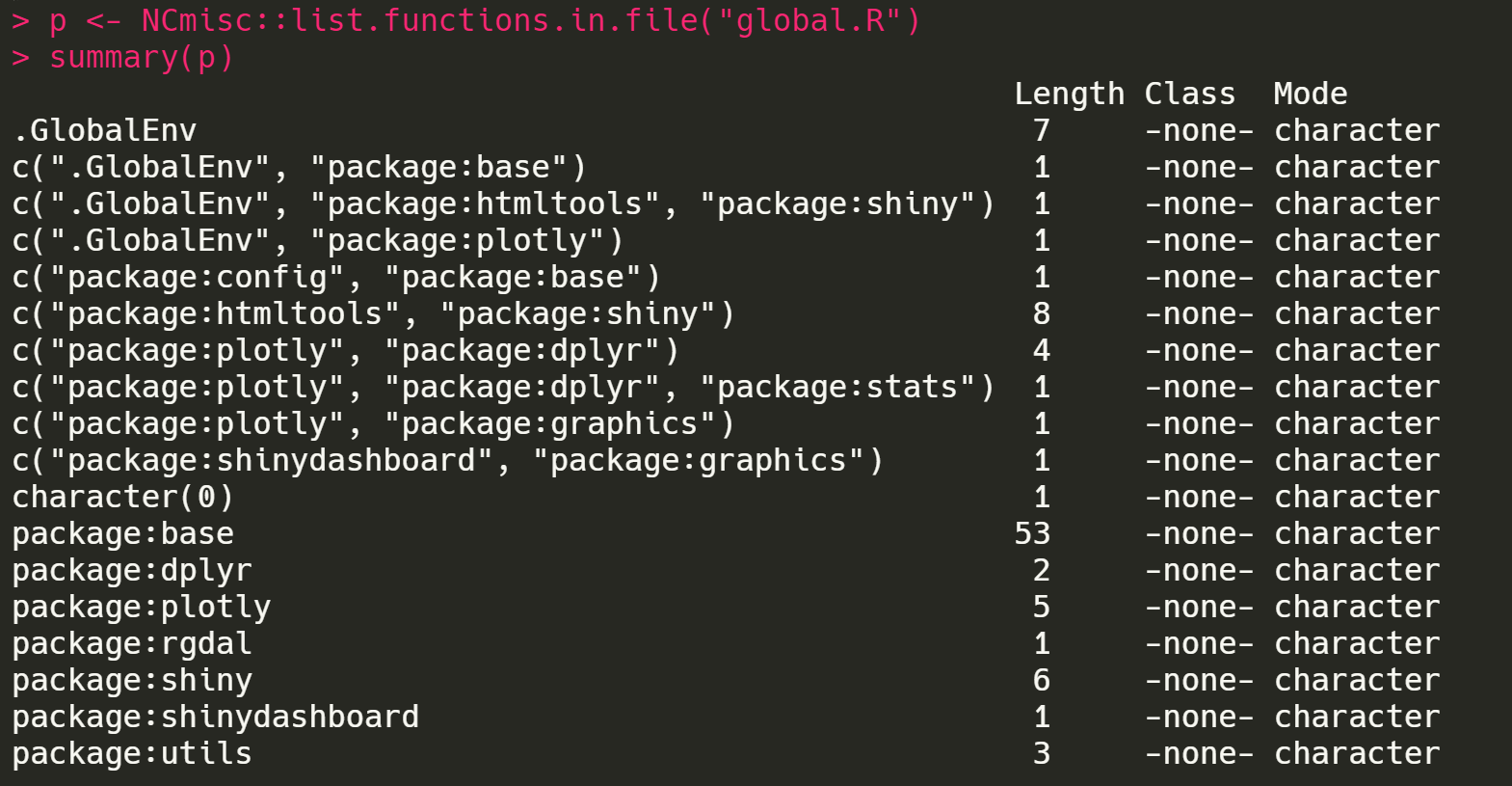 R you sure you're using this package? - Towards Data Science