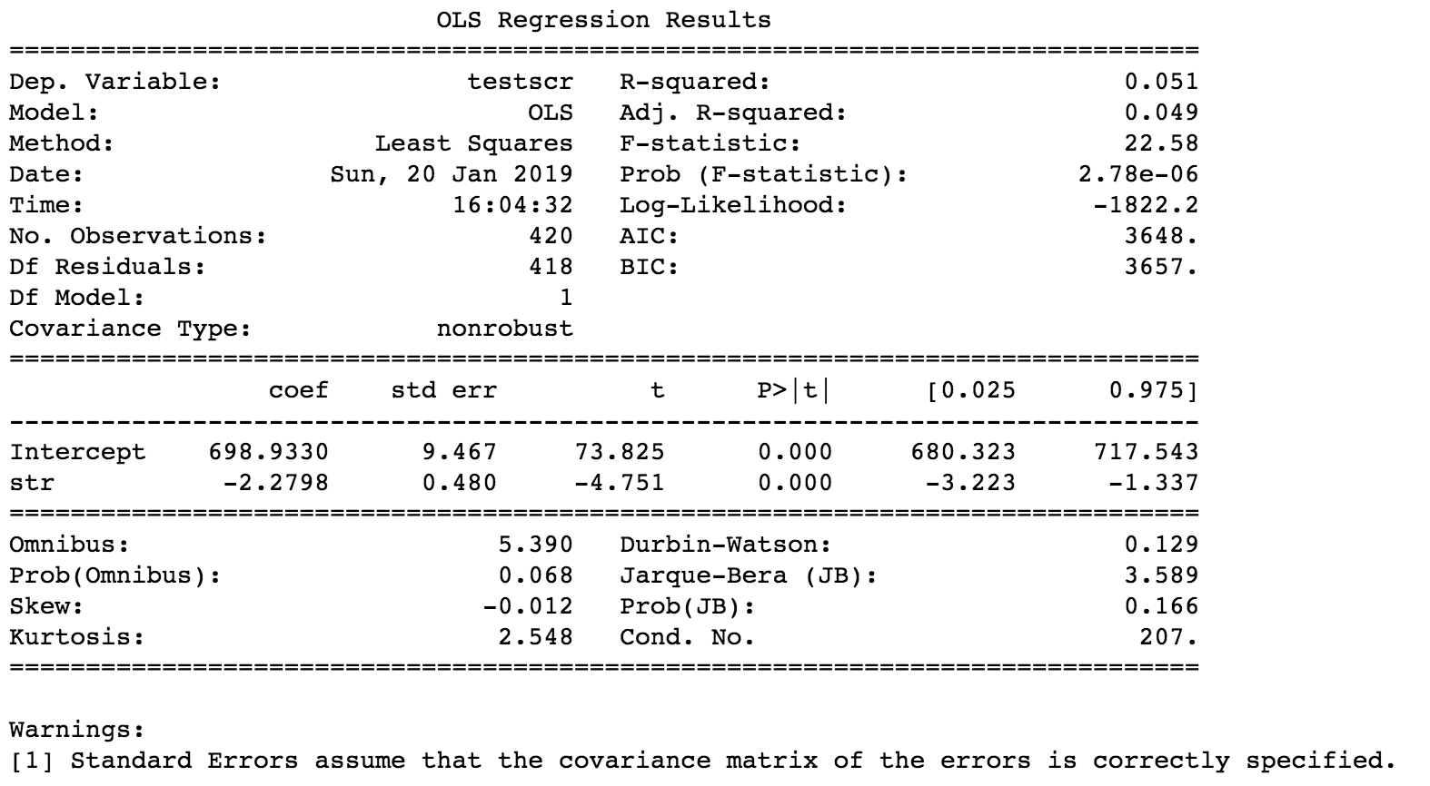 Econometrics With Python Pt 4 Linear Regression By Vincent