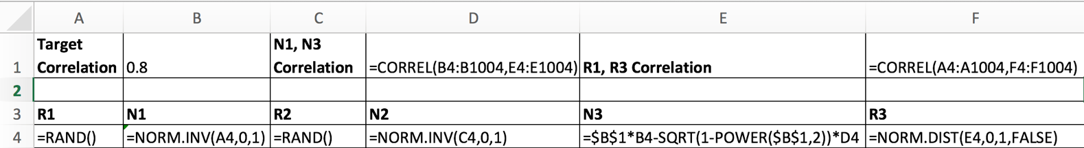 Partially Correlated Uniformly Distributed Random Numbers