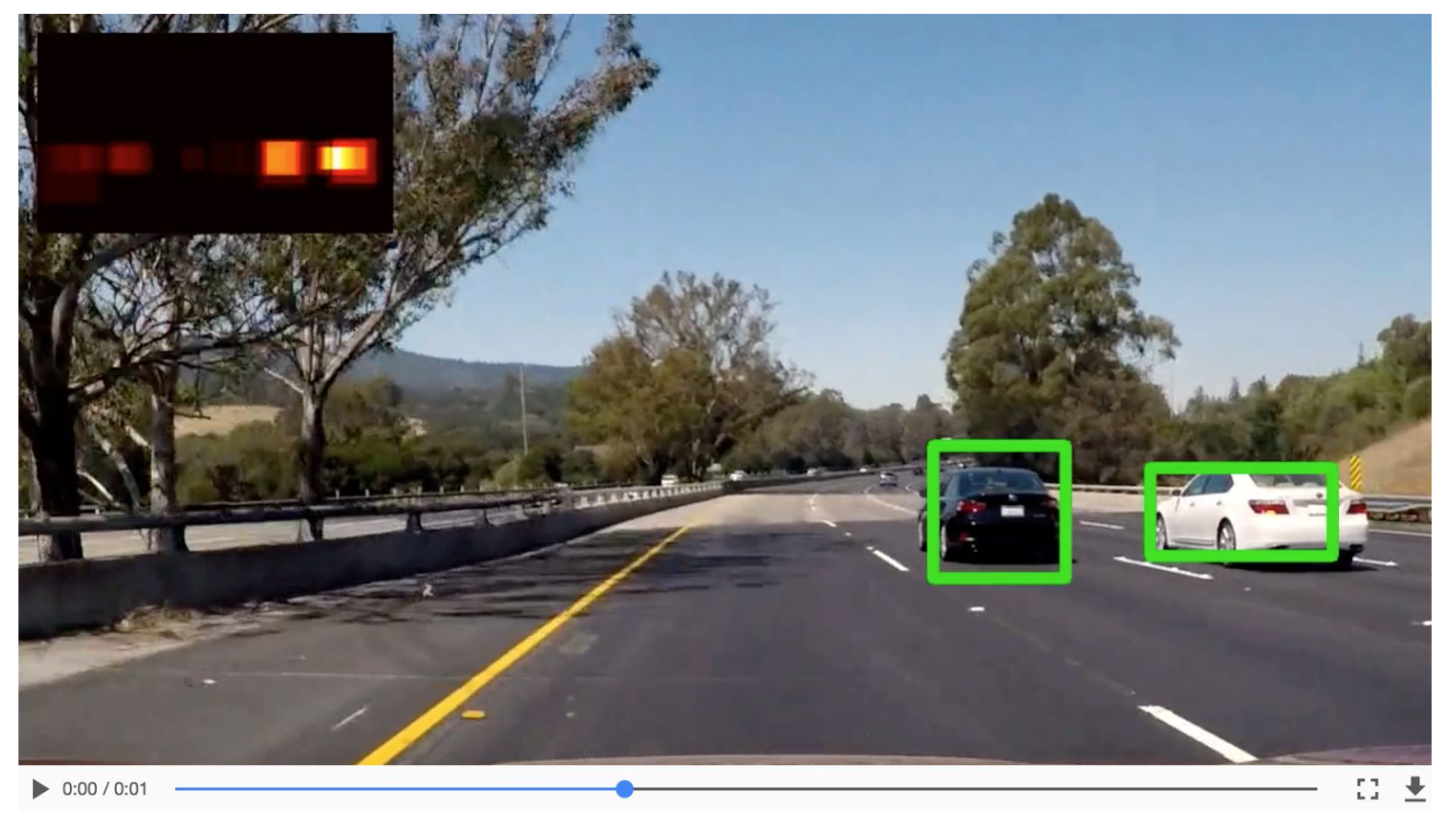 Vehicle Detection with HOG and Linear SVM - Mithi - Medium